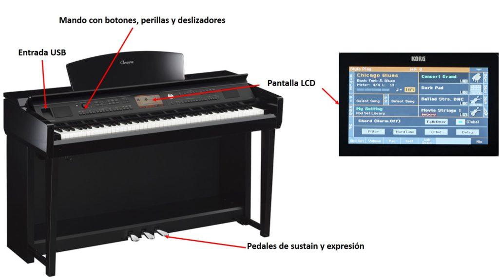 Características de los mejores pianos digitales