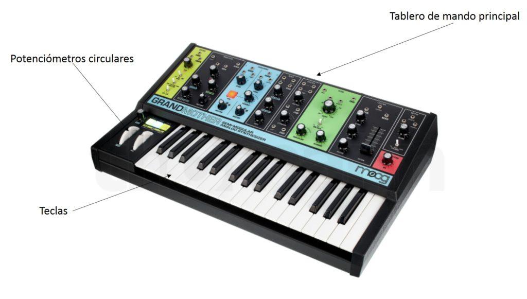 Partes de un sintetizador digital